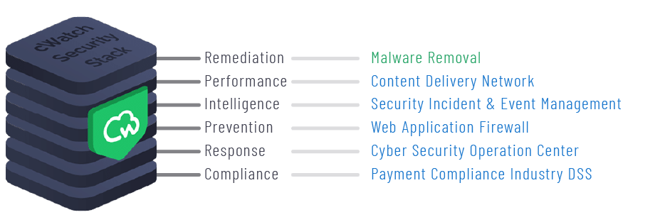 Security Stack